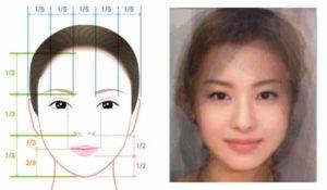 顔の平均が美しい
